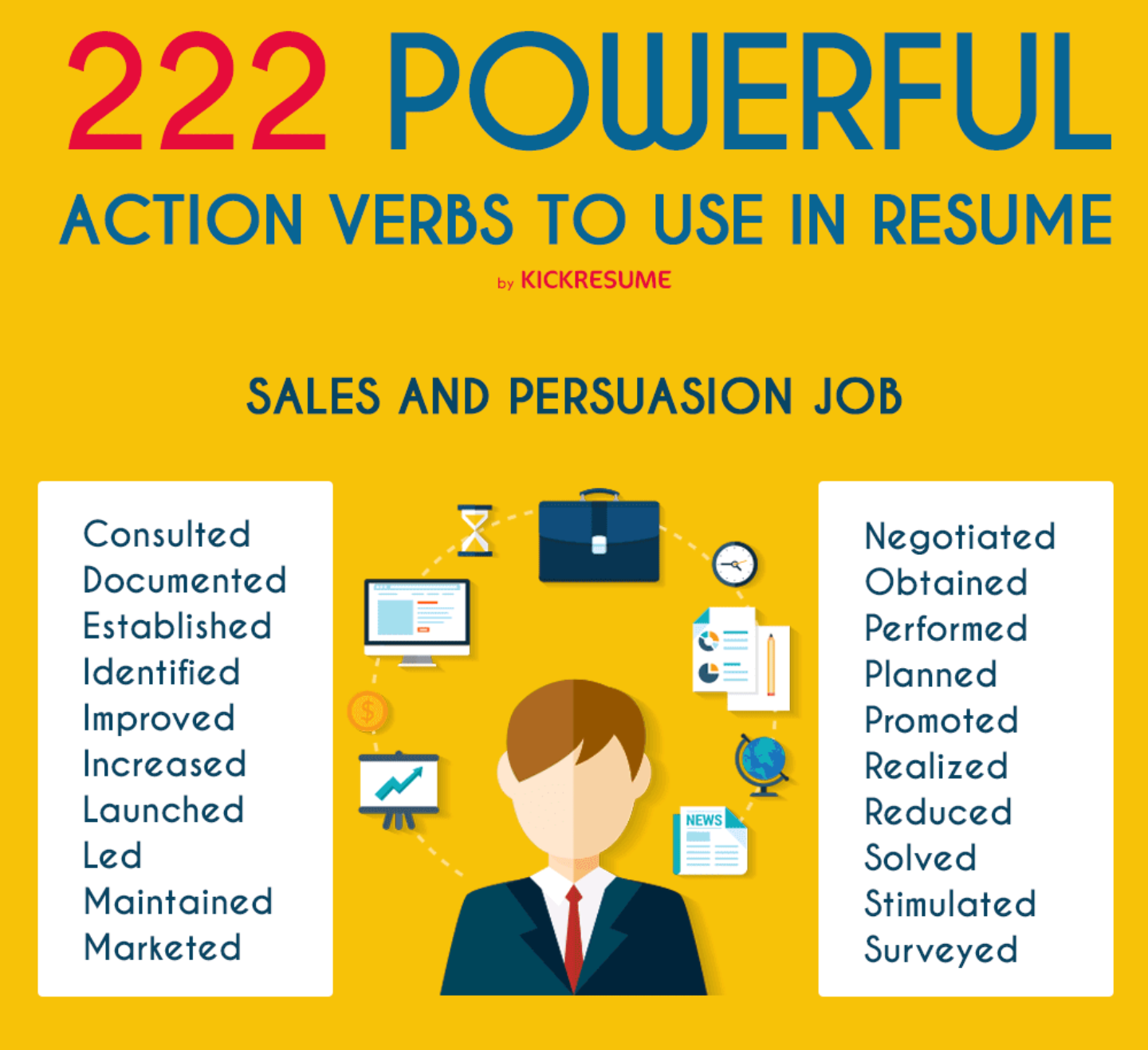 powerful action verbs to use in resume آکادمی آموزش نوین زبان powerful action verbs to use in resume